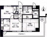 コスモ三鷹パークサイドマンション ※野川公園に一番近いマンションです!!