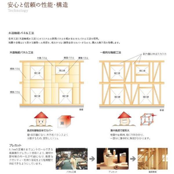 画像2: 府中市多磨町1丁目   新築戸建住宅(1) 全3棟内 販売1棟