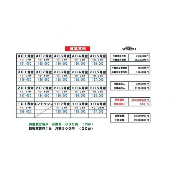 画像3: 東小金井 新築1棟収益デザイナーズマンション